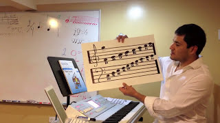 Como leer partitura facil en Youtube
