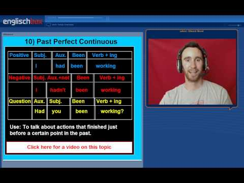English Grammar | All The English Tenses