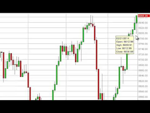 FTSE 100 Technical Analysis for February 25, 2014 by FXEmpire.com