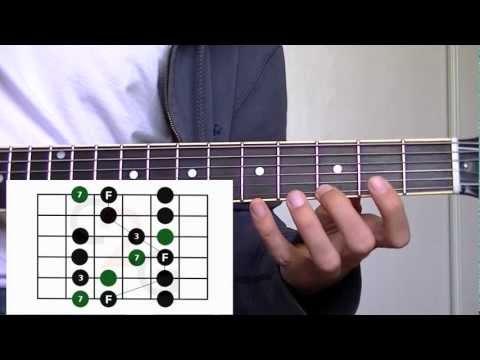 Cours De Guitare : Mode Ionien - Gamme Majeure - Position 1, Plans Et Astuces, Impro Solo