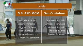 Highlights Final Eight Raffa Giovanile
