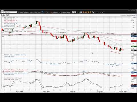 EUR/USD   12/08/2014