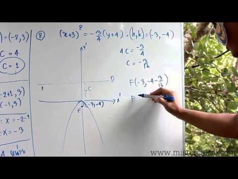 เรขาคณิตวิเคราะห์ (ภาคตัดกรวย) Conic Section ตอนที่ 10 ฝึกทำโจทย์พาราโบลา (2)