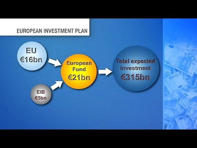 Dudas sobre la cantidad y el método del Fondo Europeo para las Inversiones Estratégicas - economy