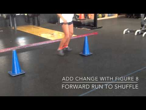 Youth Soccer Training for Soccer Players Coming Back from Knee Injuries