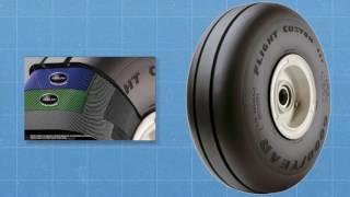 Goodyear Tire & Rubber Company (1999)