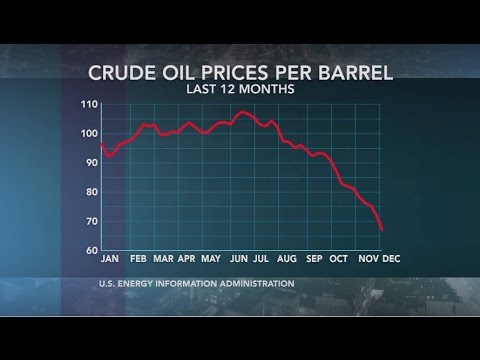 Is there a bad side to the recent plunge in oil prices?