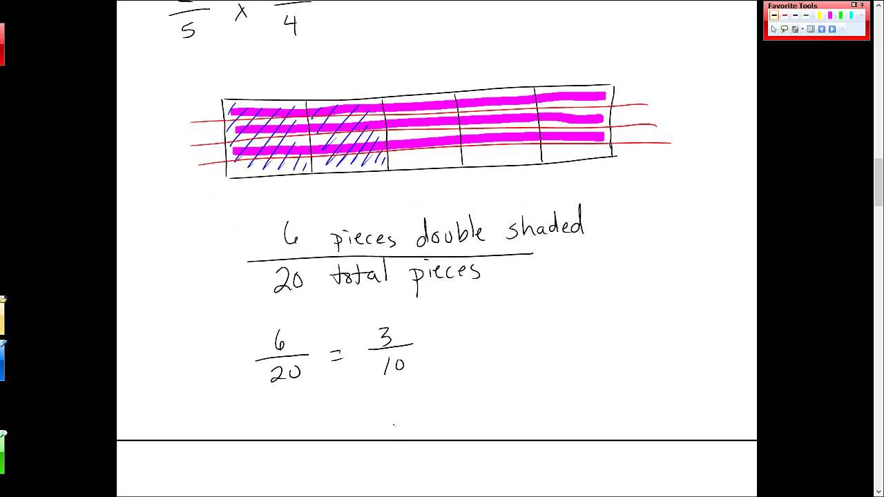 Multiplication using fraction bars - YouTube