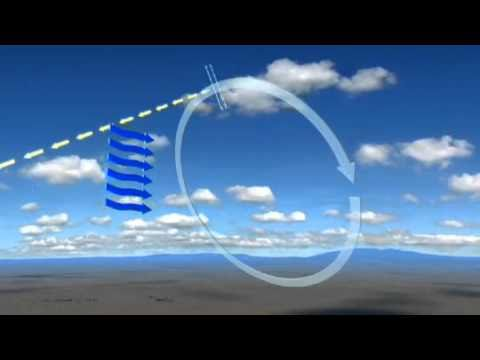 Kite turbine: Energy From Thin Air