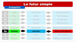 [French lessons] The future