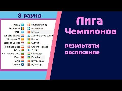Футбол. Лига Чемпионов 2018-2019. 3 раунд квалификация. Результаты..