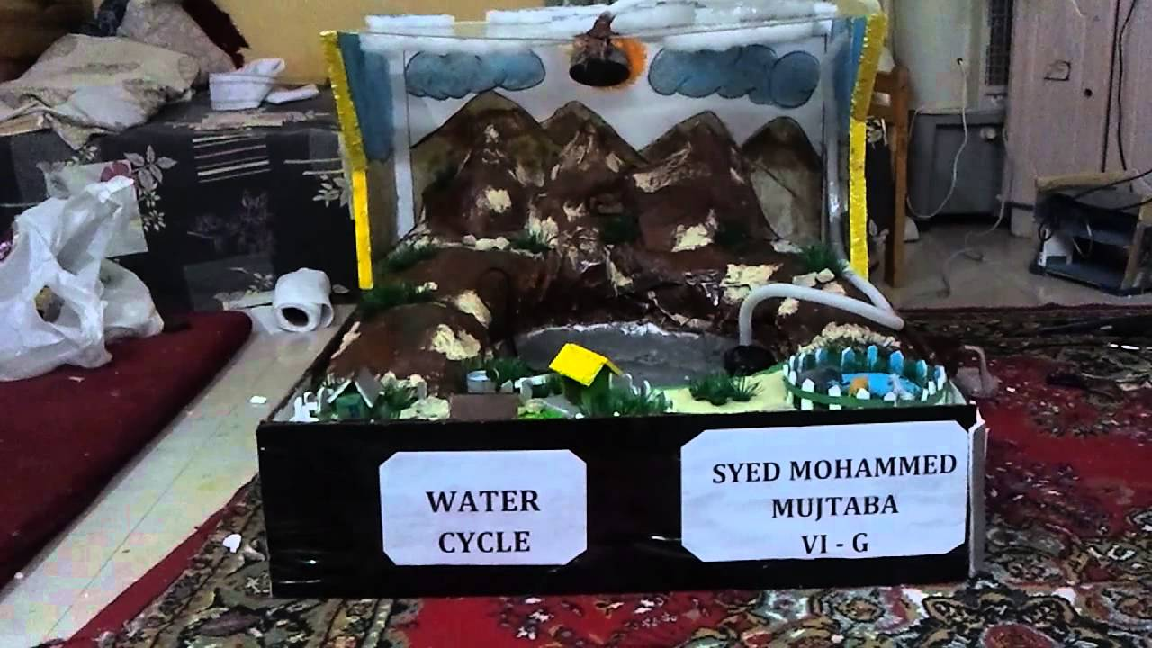 Water Cycle Model School Project Water Cycle Model