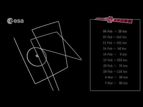 Rosetta's close flyby