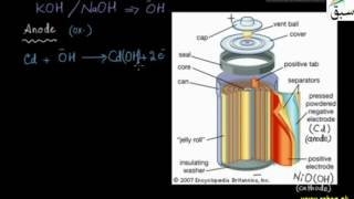 Nickel Cadmium Cell
