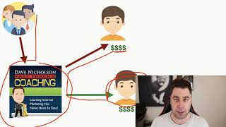 How To Make Money On Facebook For Beginners! (Step by Step)