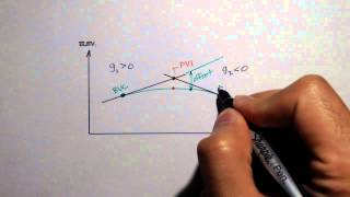 Advanced Geomatics: Vertical Curve Characteristics