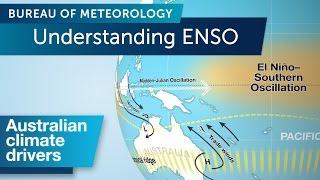 Understanding ENSO