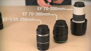 Canon EOS - Chris Bray Creative Tutorial: Canon DSLR Lenses