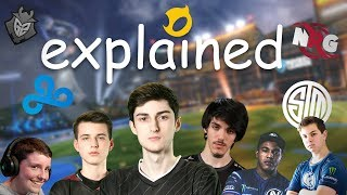 professional rocket league explained