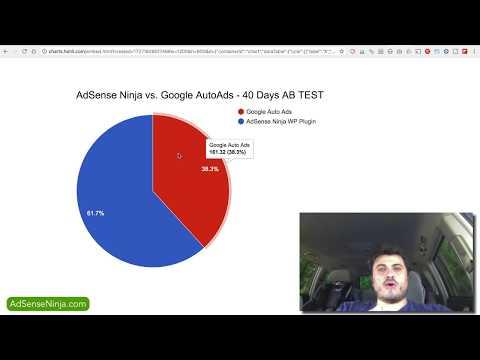 AdSense Auto Ads - 40 Day Experiment [38% Income Drop]
