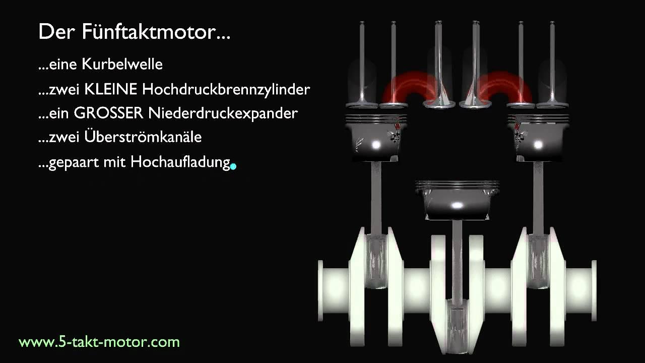 5 takt motor konzept youtube. Black Bedroom Furniture Sets. Home Design Ideas