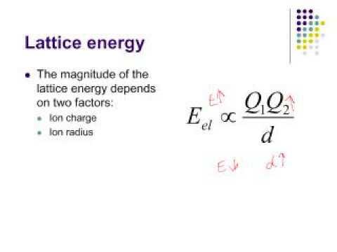 Lattice Energy Youtube