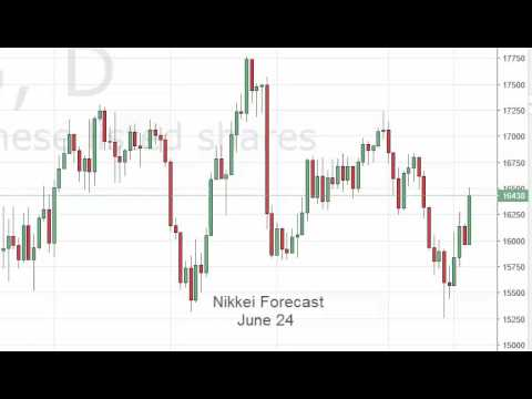 Nikkei Technical Analysis for June 24 2016 by FXEmpire.com