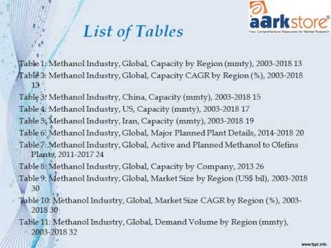 Aarkstore - Global Demand, Capacity and Prices for Methanol