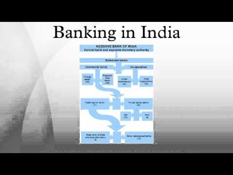 Banking in India