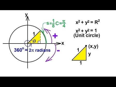 PreCalculus - Trigonometry (1 of 54) What Is The Unit Circle?