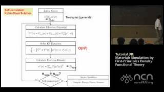Tutorial 3b: Materials Simulation by First-Principles Density Functional Theory II