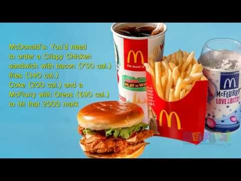 What 2,000 calories looks like at all your favorite food chains