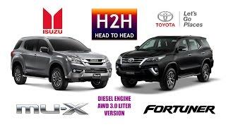 H2H #93 Isuzu MUX vs Toyota All New Fortuner