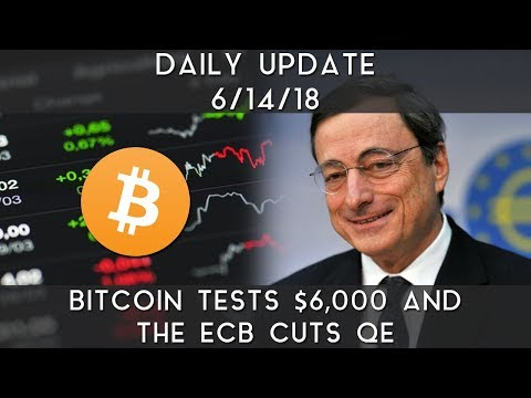 Daily Update 61418  Bitcoin tests 6,000  ECB ends QE