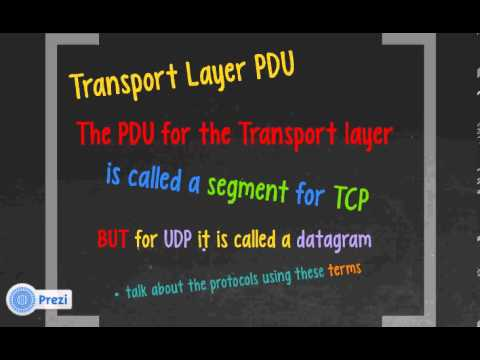 TCP/IP and the OSI Model Explained!
