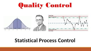 Quality (Part 1: Statistical Process Control)