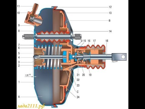 2110 ремонт вакуумного усилителя тормозов