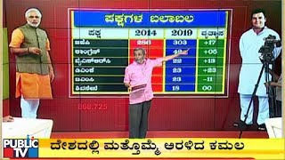 Big Bulletin | HR Ranganath's Analysis On Lok Sabha Election Results 2019 | May 23, 2019