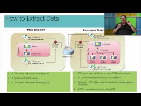 Implementing a Data Warehouse with SQL Server, 02,  Data Flow   Extract Data