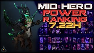 Dota 2: 7.22h Mid Hero Power Rankings