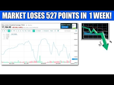 Economic Collapse 2015 - Stock Market Dow Loses 572 Points In 1 Week