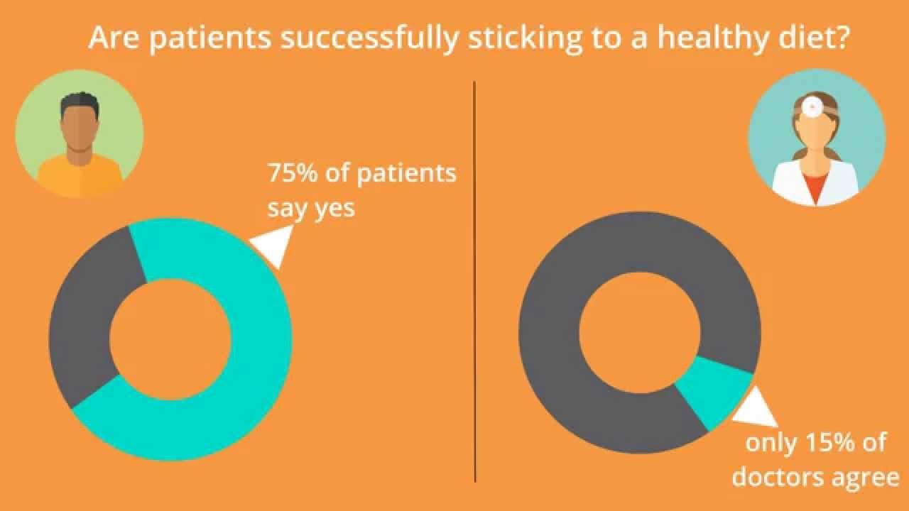 Diabetes infographic video