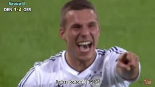 Euro 2012 All Goals