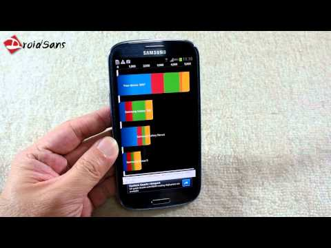 DroidSans Review : Samsung Galaxy S III (S3) GT-I9300 (in English)