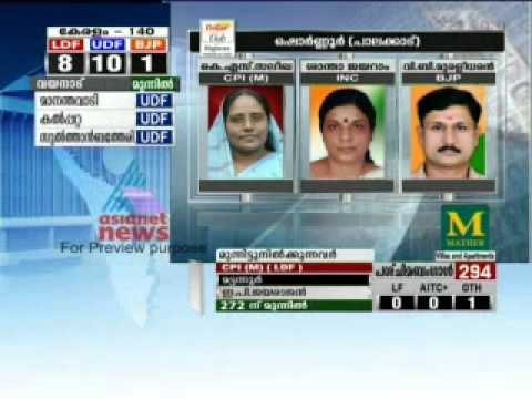 Kerala Election Counting Part 1