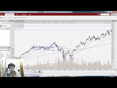 Apr 2, 2012 Weekly Singapore stocks with Jonathan Tan