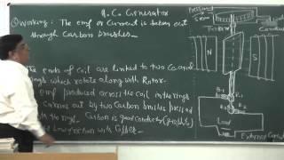 XII-5.5 Generator A.C. (2014) Pradeep Kshetrapal Physics