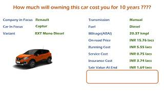 Renault Captur (RXT Mono Diesel) Ownership Cost - Price, Service Cost (India Car Analysis)