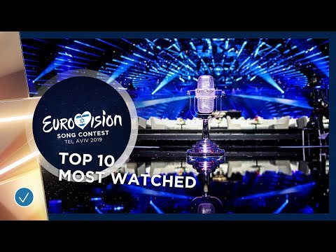 TOP 10: Most watched on the Eurovision YouTube Channel - Eurovision 2019