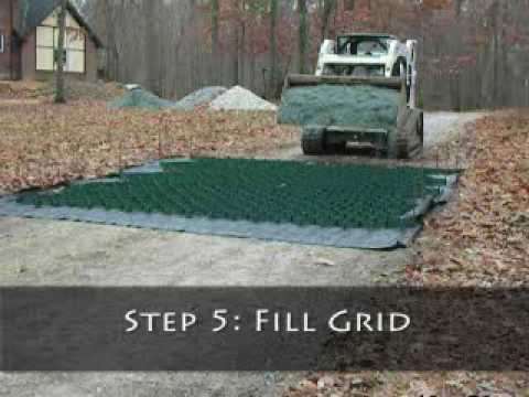 Cell-Tek Geosynthetics - LSG-2 Stabilizer grid / load support - Installation video